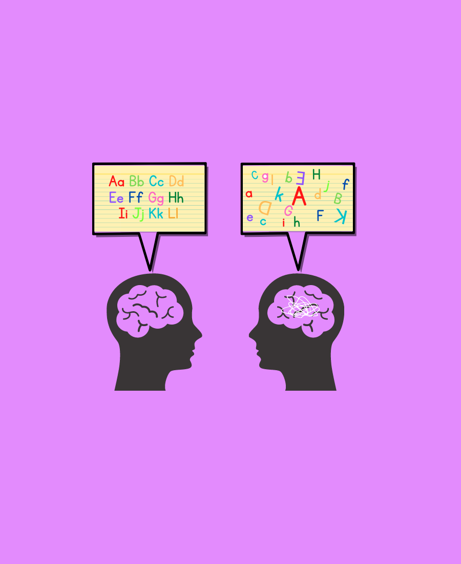 Dyslexia & Dyspraxia Image Edit (Blog Graphic) (900 x 1100 px)